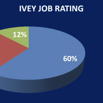 Ivey's approval rating in Alabama higher than Trump's